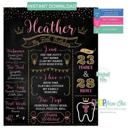 First Birthday Girl Chalkboard Sign 1st Birthday Girl Chalk Board First Birthday Editable PDF